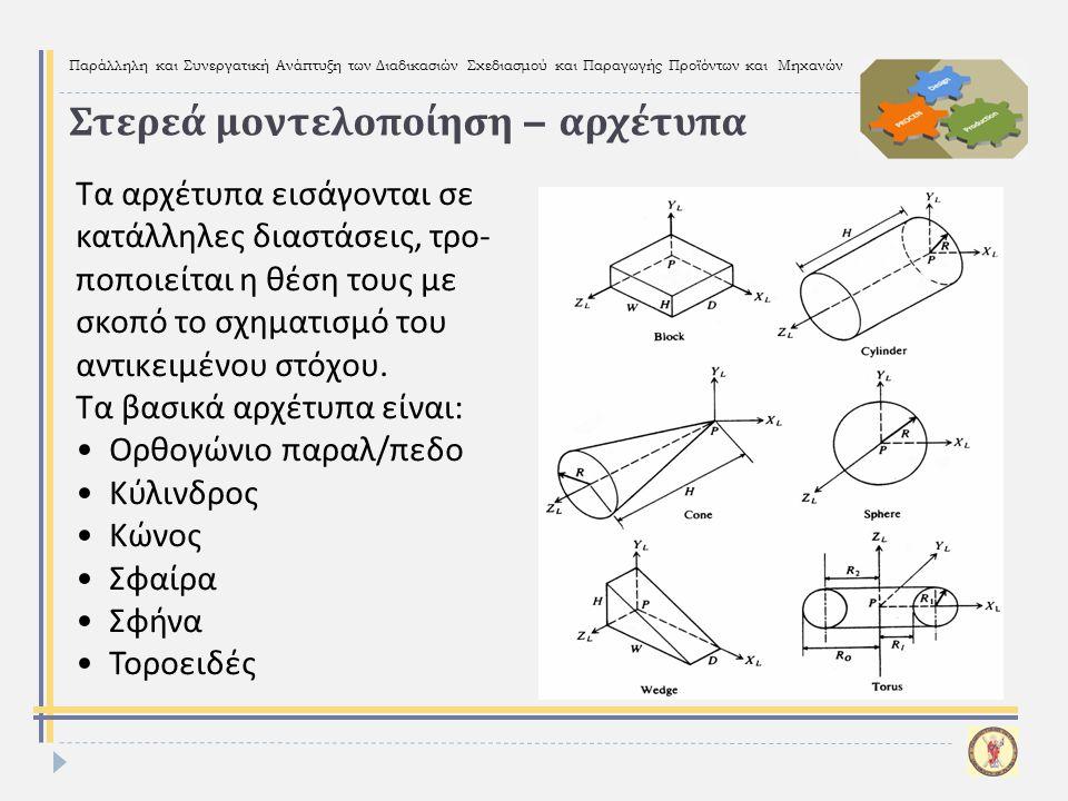 Παράλληλη και Συνεργατική Ανάπτυξη των Διαδικασιών Σχεδιασμού και Παραγωγής Προϊόντων και Μηχανών Στερεά μοντελοποίηση – αρχέτυπα Τα αρχέτυπα εισάγοντ
