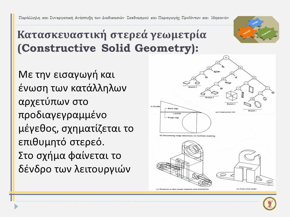 Παράλληλη και Συνεργατική Ανάπτυξη των Διαδικασιών Σχεδιασμού και Παραγωγής Προϊόντων και Μηχανών Κατασκευαστική στερεά γεωμετρία (Constructive Solid