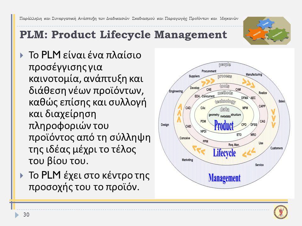 Παράλληλη και Συνεργατική Ανάπτυξη των Διαδικασιών Σχεδιασμού και Παραγωγής Προϊόντων και Μηχανών 30  Το PLM είναι ένα πλαίσιο προσέγγισης για καινοτ