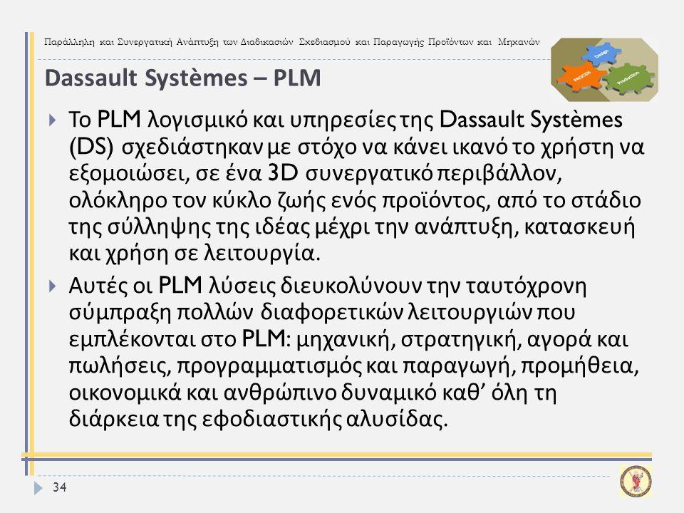Παράλληλη και Συνεργατική Ανάπτυξη των Διαδικασιών Σχεδιασμού και Παραγωγής Προϊόντων και Μηχανών 34  Το PLM λογισμικό και υπηρεσίες της Dassault Sys
