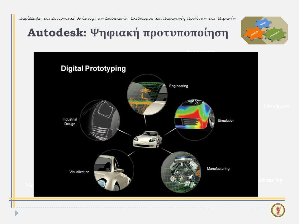 Παράλληλη και Συνεργατική Ανάπτυξη των Διαδικασιών Σχεδιασμού και Παραγωγής Προϊόντων και Μηχανών Engineering Simulation Visualization Manufacturing A