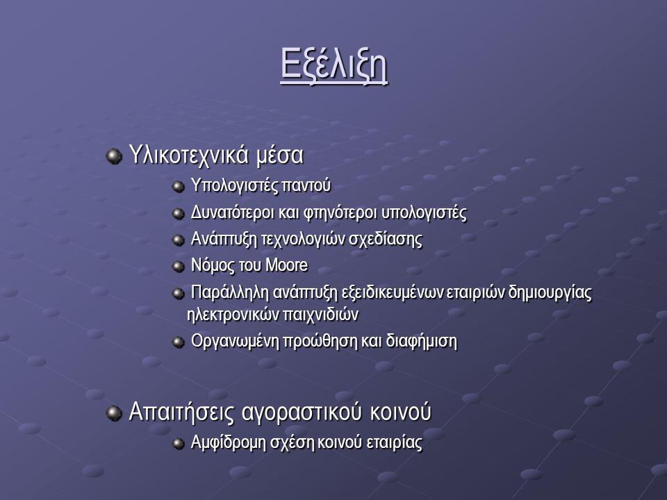 ΑΠΟ ΤΟ ΣΚΙΤΣΟ ΣΤΟ 3D