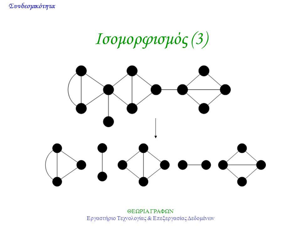 Συνδεσμικότητα ΘΕΩΡΙΑ ΓΡΑΦΩΝ Εργαστήριο Τεχνολογίας & Επεξεργασίας Δεδομένων Ισομορφισμός (4) Τα τεμάχια του πρώτου γράφου είναι ισομορφικά προς τις συνιστώσες του δεύτερου γράφου.