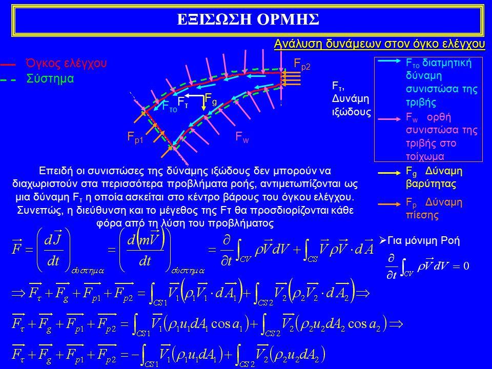 ΕΞΙΣΩΣΗ ΟΡΜΗΣ Όγκος ελέγχου Σύστημα F το διατμητική δύναμη συνιστώσα της τριβής F το FgFg F g Δύναμη βαρύτητας F w ορθή συνιστώσα της τριβής στο τοίχωμα F p1 F τ, Δυνάμη ιξώδους F p2 FwFw F p Δύναμη πίεσης Επειδή οι συνιστώσες της δύναμης ιξώδους δεν μπορούν να διαχωριστούν στα περισσότερα προβλήματα ροής, αντιμετωπίζονται ως μια δύναμη F τ η οποία ασκείται στο κέντρο βάρους του όγκου ελέγχου.