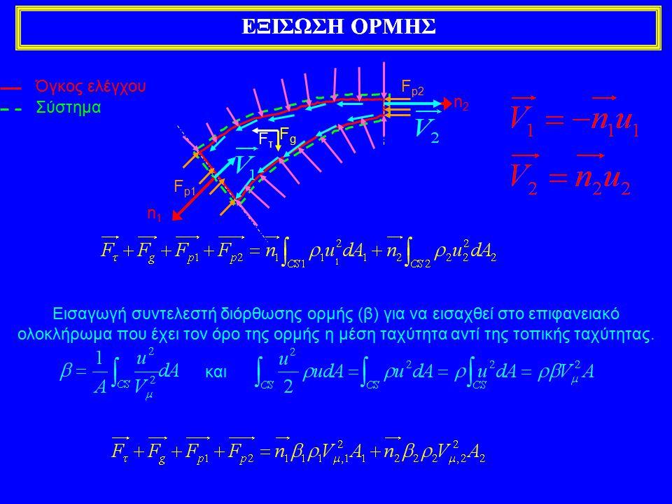 ΕΞΙΣΩΣΗ ΟΡΜΗΣ Όγκος ελέγχου Σύστημα FgFg F p1 F p2 FτFτ n1n1 n2n2 Εισαγωγή συντελεστή διόρθωσης ορμής (β) για να εισαχθεί στο επιφανειακό ολοκλήρωμα που έχει τον όρο της ορμής η μέση ταχύτητα αντί της τοπικής ταχύτητας.