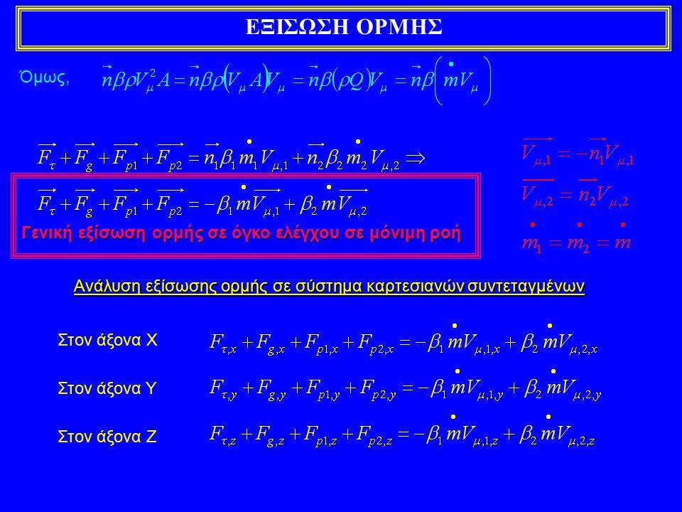 ΕΞΙΣΩΣΗ ΟΡΜΗΣ Όμως, Γενική εξίσωση ορμής σε όγκο ελέγχου σε μόνιμη ροή Ανάλυση εξίσωσης ορμής σε σύστημα καρτεσιανών συντεταγμένων Στον άξονα Χ Στον ά