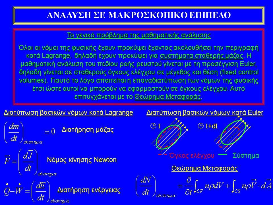 ΑΝΑΛΥΣΗ ΣΕ ΜΑΚΡΟΣΚΟΠΙΚΟ ΕΠΙΠΕΔΟ Το γενικό πρόβλημα της μαθηματικής ανάλυσης Όλοι οι νόμοι της φυσικής έχουν προκύψει έχοντας ακολουθήσει την περιγραφή κατά Lagrange, δηλαδή έχουν προκύψει για συστήματα σταθερής μάζαςΗ μαθηματική ανάλυση του πεδίου ροής ρευστού γίνεται με τη προσέγγιση Euler, δηλαδή γίνεται σε σταθερούς όγκους ελέγχου σε μέγεθος και θέση (fixed control volumes).