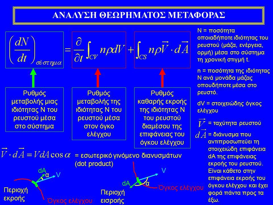 ΑΝΑΛΥΣΗ ΘΕΩΡΗΜΑΤΟΣ ΜΕΤΑΦΟΡΑΣ Ρυθμός μεταβολής μιας ιδιότητας Ν του ρευστού μέσα στο σύστημα Ρυθμός μεταβολής της ιδιότητας Ν του ρευστού μέσα στον όγκο ελέγχου Ρυθμός καθαρής εκροής της ιδιότητας Ν του ρευστού διαμέσου της επιφάνειας του όγκου ελέγχου Ν = ποσότητα οποιαδήποτε ιδιότητας του ρευστού (μάζα, ενέργεια, ορμή) μέσα στο σύστημα τη χρονική στιγμή t.