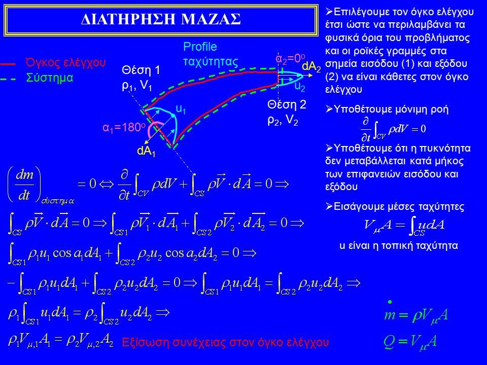 ΔΙΑΤΗΡΗΣΗ ΜΑΖΑΣ Όγκος ελέγχου Σύστημα Θέση 1 ρ 1, V 1 Profile ταχύτητας Θέση 2 ρ 2, V 2  Επιλέγουμε τον όγκο ελέγχου έτσι ώστε να περιλαμβάνει τα φυσικά όρια του προβλήματος και οι ροϊκές γραμμές στα σημεία εισόδου (1) και εξόδου (2) να είναι κάθετες στον όγκο ελέγχου  Υποθέτουμε μόνιμη ροή  Υποθέτουμε ότι η πυκνότητα δεν μεταβάλλεται κατά μήκος των επιφανειών εισόδου και εξόδου  Εισάγουμε μέσες ταχύτητες u είναι η τοπική ταχύτητα dA 1 α 1 =180 ο dA 2 α 2 =0 ο Εξίσωση συνέχειας στον όγκο ελέγχου u1u1 u2u2