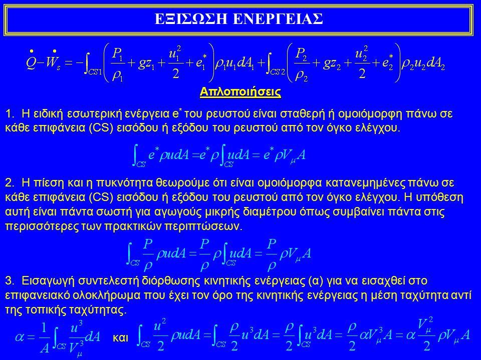 ΕΞΙΣΩΣΗ ΕΝΕΡΓΕΙΑΣ Διαιρώντας με το ρυθμό ροής μάζας Όπου q και w s είναι η προστιθέμενη θερμότητα στον όγκο ελέγχου και το έργο ατράκτου ανά μονάδα μάζας ρέοντος ρευστού Εισαγωγή όρου απωλειών ενέργειας Κατά την ροή του ρευστού στον όγκο ελέγχου λαμβάνουν χώρα διάφορα φαινόμενα (πχ.