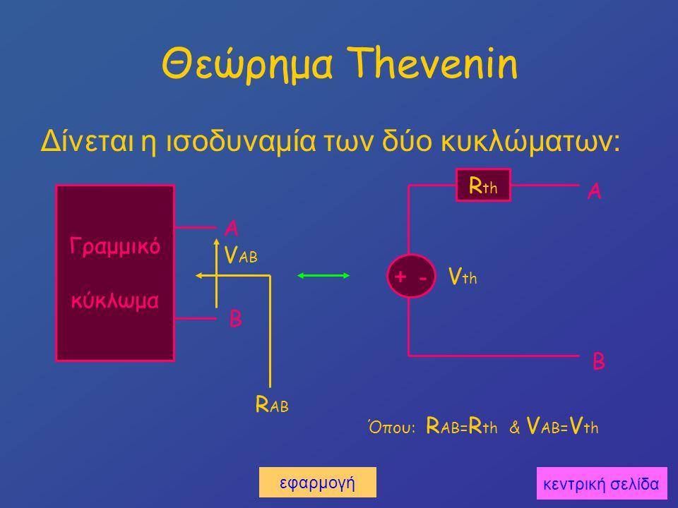 Θεώρημα Thevenin Δίνεται η ισοδυναμία των δύο κυκλώματων: Γραμμικό κύκλωμα Α Β R AB V AB V th + - R th Α Β Όπου: R AB = R th & V AB = V th + - εφαρμογή κεντρική σελίδα