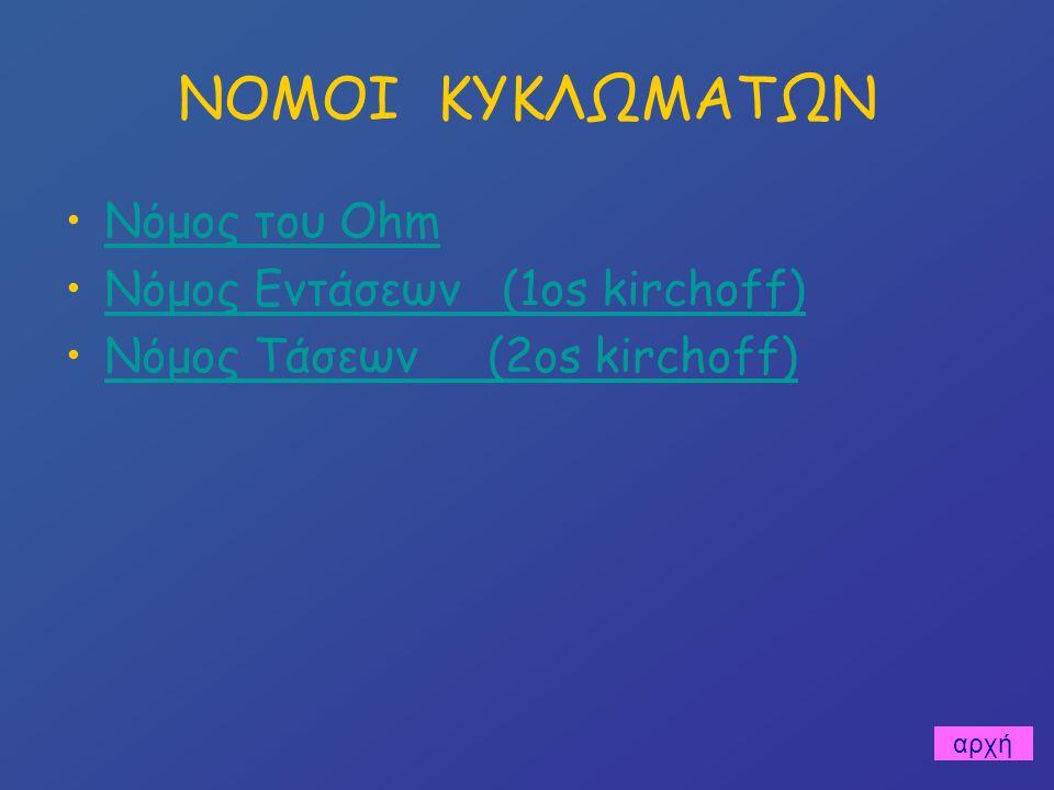 ΝΟΜΟΙ ΚΥΚΛΩΜΑΤΩΝ Νόμος του OhmΝόμος του Ohm Νόμος Εντάσεων (1os kirchoff)Νόμος Εντάσεων (1os kirchoff) Νόμος Τάσεων (2os kirchoff)Νόμος Τάσεων (2os kirchoff) αρχή
