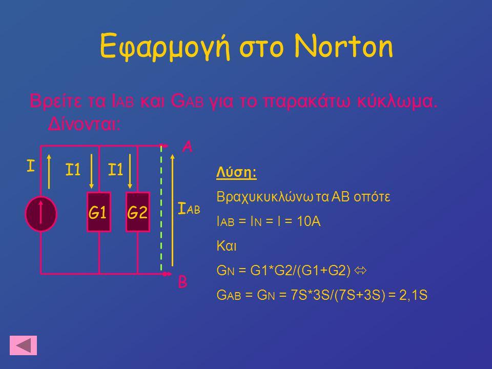 Εφαρμογή στο Norton Βρείτε τα I AB και G AB για το παρακάτω κύκλωμα. Δίνονται: G1G2 I1 I I ΑΒ Α Β Λύση: Βραχυκυκλώνω τα ΑΒ οπότε I AB = I N = I = 10A