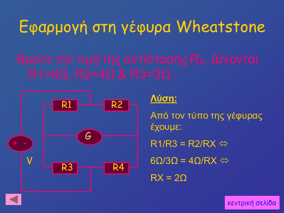 Εφαρμογή στη γέφυρα Wheatstone Βρείτε την τιμή της αντίστασης R χ. Δίνονται R1=6Ω, R2=4Ω & R3=3Ω. + - V R1 R2 R3 R4 G Λύση: Από τον τύπο της γέφυρας έ