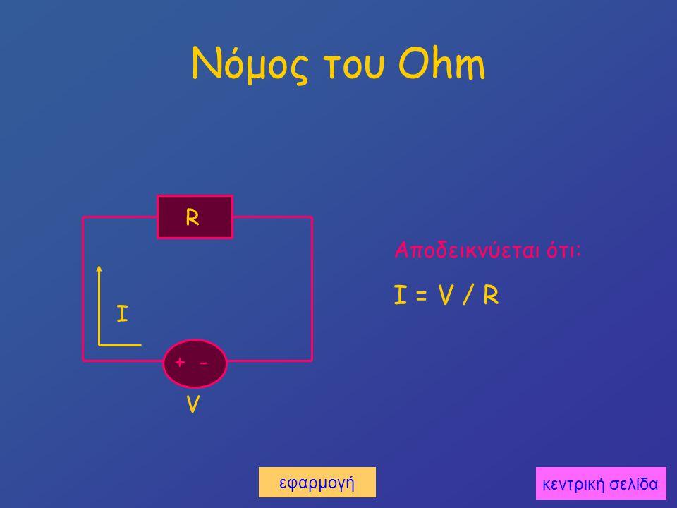 Νόμος του Ohm R Ι V + - Αποδεικνύεται ότι: I = V / R κεντρική σελίδα εφαρμογή
