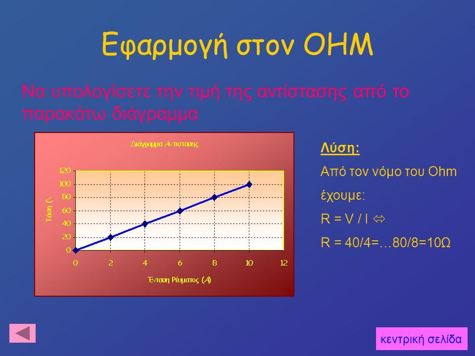 Εφαρμογή στον OHM κεντρική σελίδα Να υπολογίσετε την τιμή της αντίστασης από το παρακάτω διάγραμμα Λύση: Από τον νόμο του Ohm έχουμε: R = V / I  R = 40/4=…80/8=10Ω