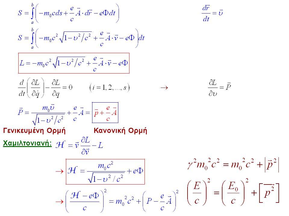 Ένταση Ηλεκτρικού Πεδίου Ένταση Μαγνητικού Πεδίου Εξίσωση Κίνησης (Δύναμη Lorentz) Αντιστροφή Χρόνου: Αναλλοίωτες εξισώσεις κίνησης φορτίου μέσα στο ΗΜ πεδίο.