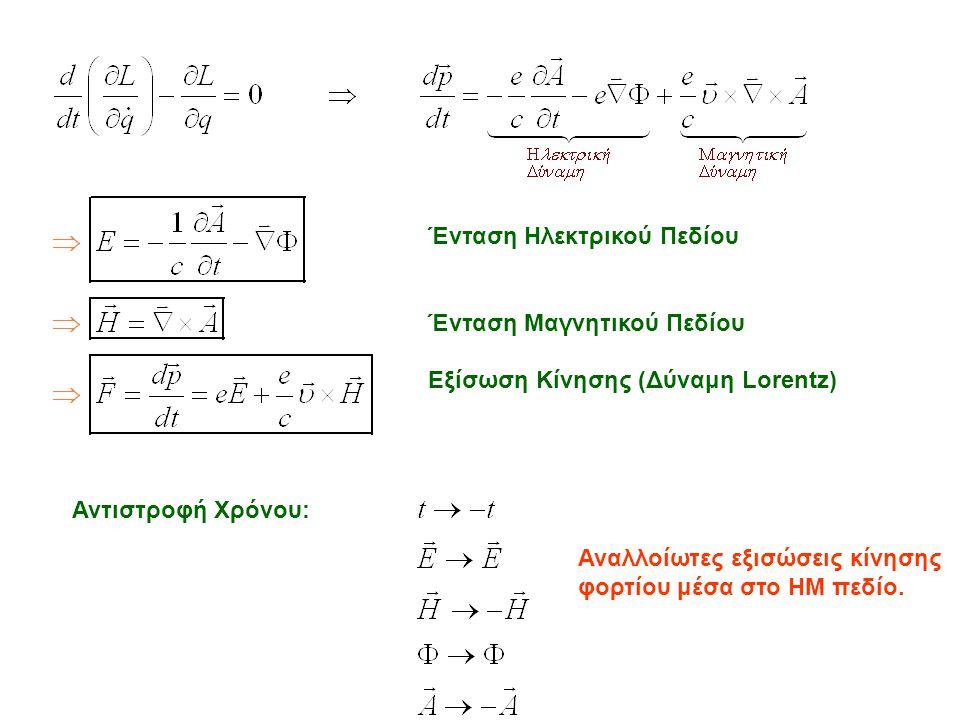 Ένταση Ηλεκτρικού Πεδίου Ένταση Μαγνητικού Πεδίου Εξίσωση Κίνησης (Δύναμη Lorentz) Αντιστροφή Χρόνου: Αναλλοίωτες εξισώσεις κίνησης φορτίου μέσα στο Η