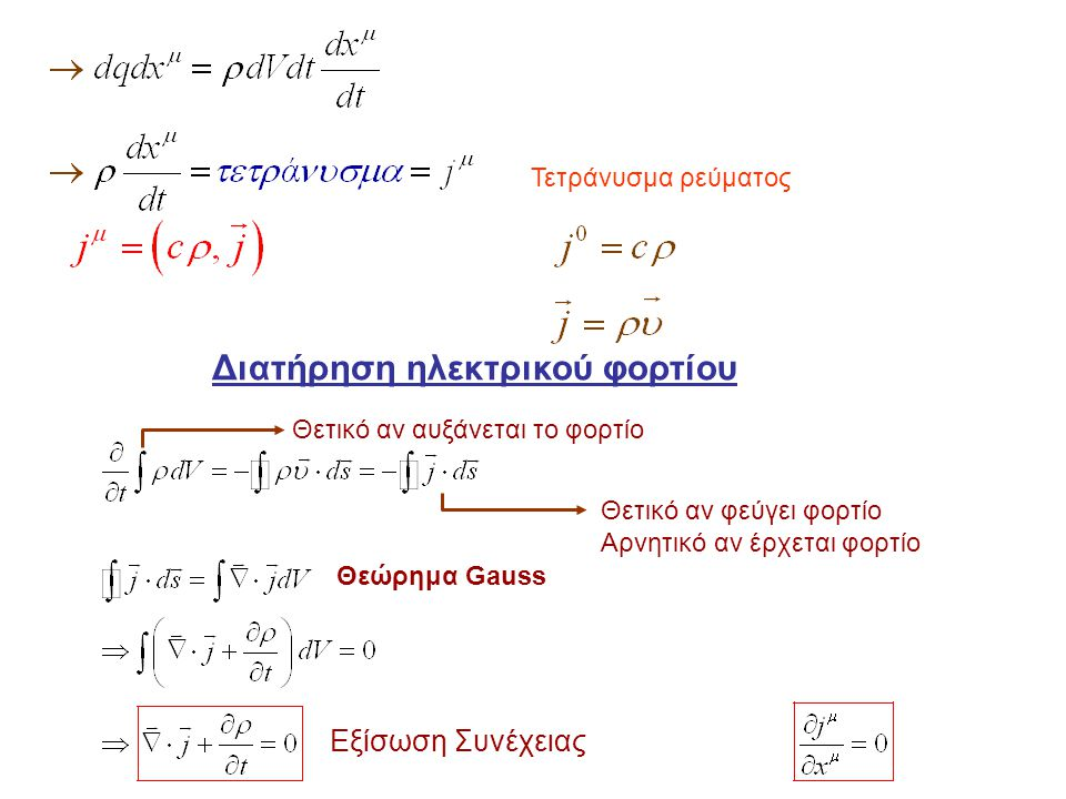 Τετράνυσμα ρεύματος Διατήρηση ηλεκτρικού φορτίου Θετικό αν αυξάνεται το φορτίο Θετικό αν φεύγει φορτίο Αρνητικό αν έρχεται φορτίο Θεώρημα Gauss Εξίσωσ