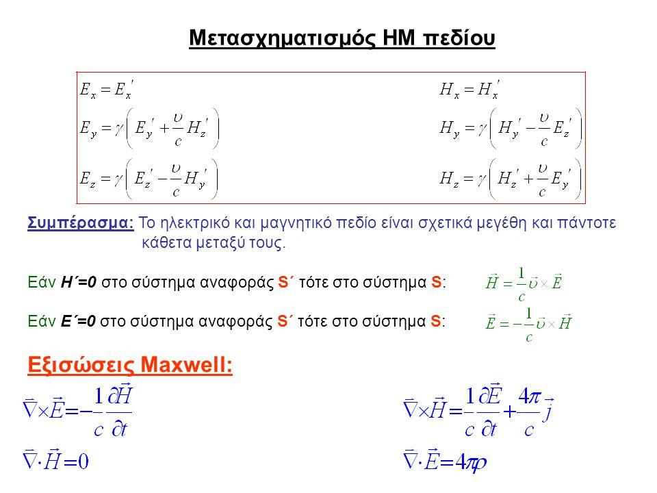 Μετασχηματισμός ΗΜ πεδίου Συμπέρασμα: Το ηλεκτρικό και μαγνητικό πεδίο είναι σχετικά μεγέθη και πάντοτε κάθετα μεταξύ τους. Εάν H΄=0 στο σύστημα αναφο