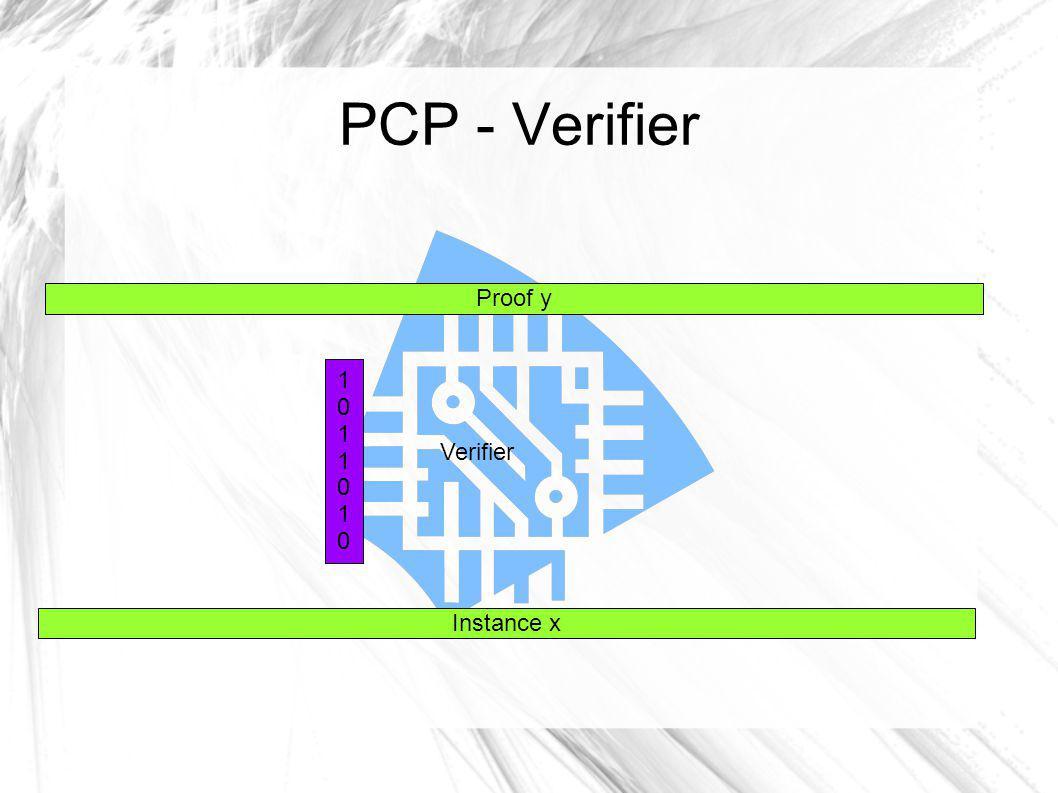 PCP – Ορισμός Μια γλώσσα L ανήκει στην κατηγορία προβλημάτων/γλωσσών PCP(r(n),q(n)) (όπου r(n) τυχαίος αριθμός bits και q(n) αριθμός bits που κοιτάει ο verifier από την απόδειξη) αν υπάρχει μία Μηχανή Turing Μ (verifier) που για κάθε string