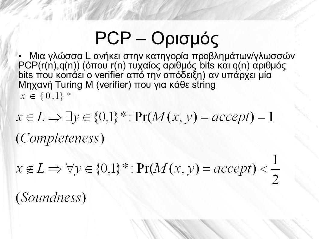 PCP – Σχόλια O verifier accepts or rejects ανάλογα με τα bits που διαβάζει από την απόδειξη q(n).
