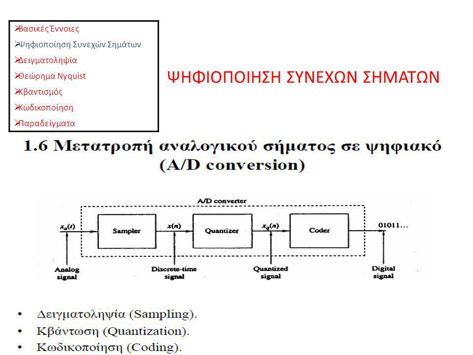 ΨΗΦΙΟΠΟΙΗΣΗ ΣΥΝΕΧΩΝ ΣΗΜΑΤΩΝ  Βασικές Έννοιες  Ψηφιοποίηση Συνεχών Σημάτων  Δειγματοληψία  Θεώρημα Nyquist  Κβαντισμός  Κωδικοποίηση  Παραδείγμα