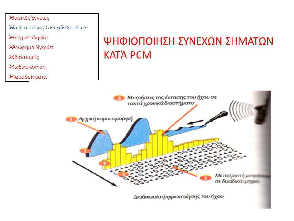 ΨΗΦΙΟΠΟΙΗΣΗ ΣΥΝΕΧΩΝ ΣΗΜΑΤΩΝ ΚΑΤΆ PCM  Βασικές Έννοιες  Ψηφιοποίηση Συνεχών Σημάτων  Δειγματοληψία  Θεώρημα Nyquist  Κβαντισμός  Κωδικοποίηση  Π