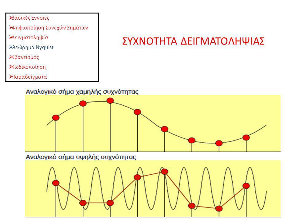 ΣΥΧΝΟΤΗΤΑ ΔΕΙΓΜΑΤΟΛΗΨΙΑΣ  Βασικές Έννοιες  Ψηφιοποίηση Συνεχών Σημάτων  Δειγματοληψία  Θεώρημα Nyquist  Κβαντισμός  Κωδικοποίηση  Παραδείγματα