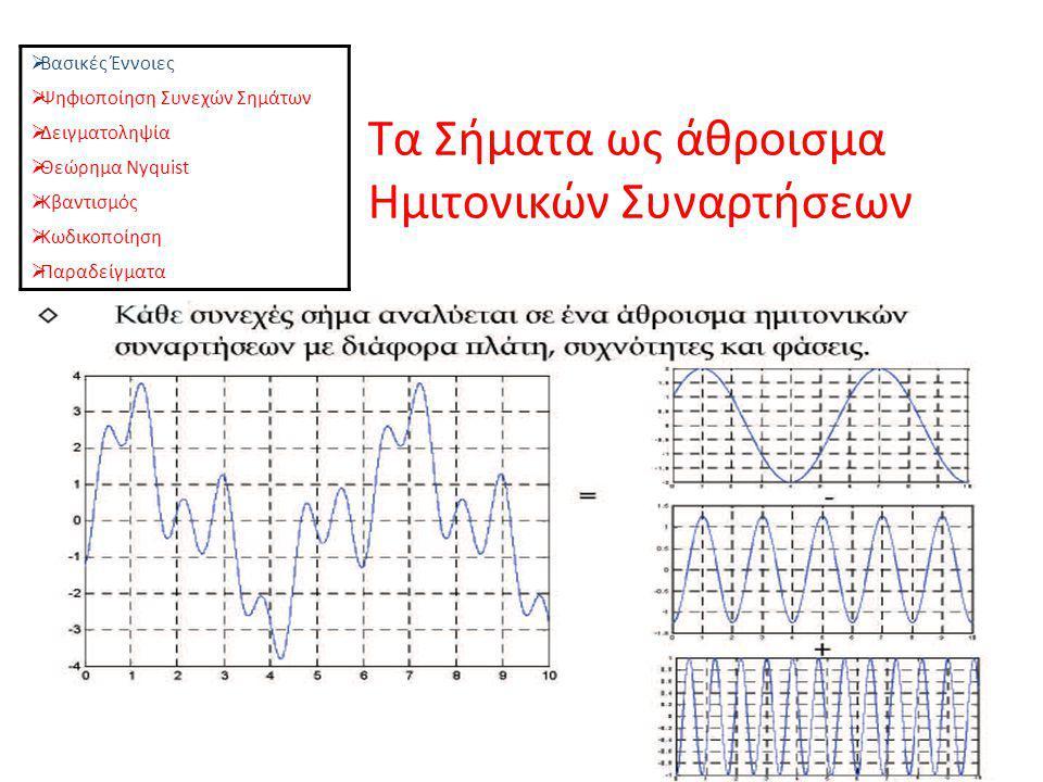 ΠΡΟΣΘΗΚΗ ΚΩΔΙΚΩΝ ΣΕ ΖΩΝΕΣ ΚΒΑΝΤΙΣΜΟΥ  Βασικές Έννοιες  Ψηφιοποίηση Συνεχών Σημάτων  Δειγματοληψία  Θεώρημα Nyquist  Κβαντισμός  Κωδικοποίηση  Παραδείγματα Σε κάθε στάθμη – Επίπεδο αντιστοιχεί ένας Δυαδικός κώδικας Ο αριθμος των BITS ΠΟΥ ΑΠΑΙΤΟΥΝΤΑΙ για την κωδικοποίηση κάθε στάθμης – Ζώνης Ο ΑΡΙΘΜΟΣ ΤΩΝ BITS ANA ΔΕΙΓΜΑ ΥΠΟΛΟΓΙΖΕΤΑΙ από την μαθηματική σχεση: n b = log 2 (M) όπου Μ είναι οι στάθμες ΚΒΑΝΤΙΣΗΣ ΓΙΑ n b = 3 (τρία bits ανά δείγμα, κώδικας κάθε στάθμης) Ο κώδικας για κάθε στάθμη ειναι: 000, 001, 010,011,100,101,110,111