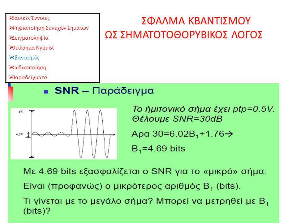 ΣΦΑΛΜΑ ΚΒΑΝΤΙΣΜΟΥ ΩΣ ΣΗΜΑΤΟΤΟΘΟΡΥΒΙΚΟΣ ΛΟΓΟΣ  Βασικές Έννοιες  Ψηφιοποίηση Συνεχών Σημάτων  Δειγματοληψία  Θεώρημα Nyquist  Κβαντισμός  Κωδικοπο