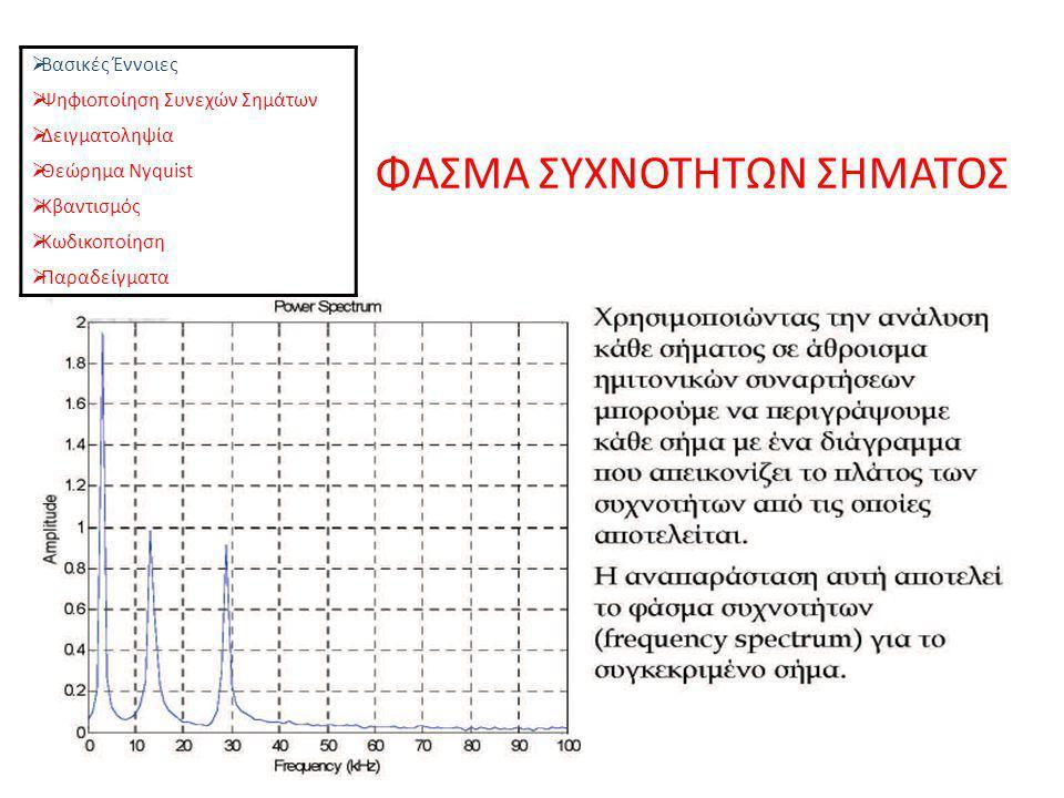 ΦΑΣΜΑ ΣΥΧΝΟΤΗΤΩΝ ΣΗΜΑΤΟΣ  Βασικές Έννοιες  Ψηφιοποίηση Συνεχών Σημάτων  Δειγματοληψία  Θεώρημα Nyquist  Κβαντισμός  Κωδικοποίηση  Παραδείγματα