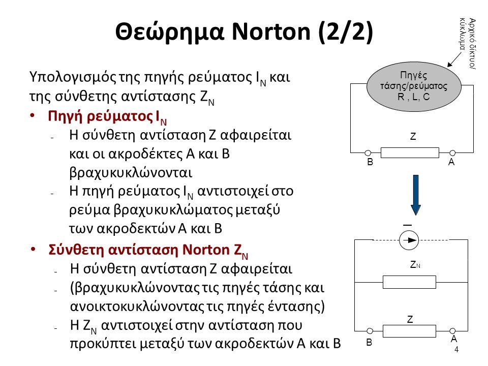Θεώρημα Norton (2/2) Υπολογισμός της πηγής ρεύματος I N και της σύνθετης αντίστασης Z N Πηγή ρεύματος I N – H σύνθετη αντίσταση Ζ αφαιρείται και οι ακ