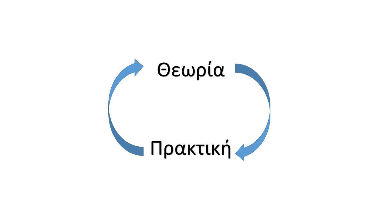 Θεωρία Υπολογισμού Εισαγωγή (μέρος 2 ο )