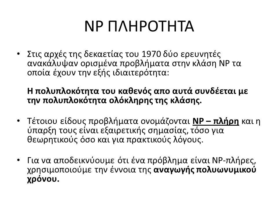 NP ΠΛΗΡΟΤΗΤΑ Στις αρχές της δεκαετίας του 1970 δύο ερευνητές ανακάλυψαν ορισμένα προβλήματα στην κλάση ΝΡ τα οποία έχουν την εξής ιδιαιτερότητα: H πολυπλοκότητα του καθενός απο αυτά συνδέεται με την πολυπλοκότητα ολόκληρης της κλάσης.