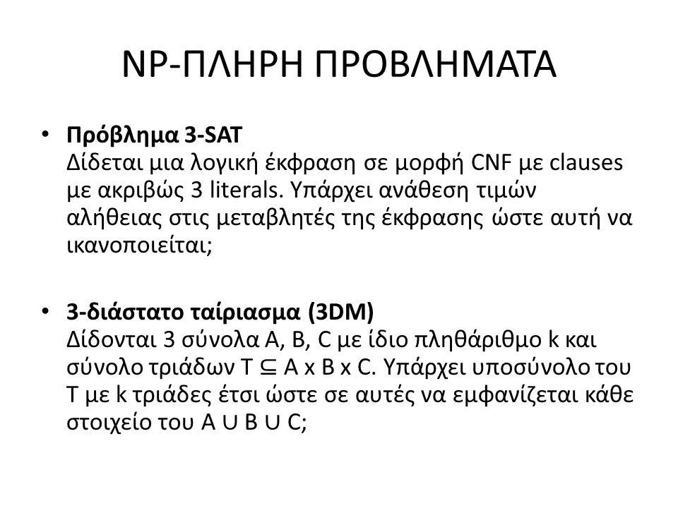 NP-ΠΛΗΡΗ ΠΡΟΒΛΗΜΑΤΑ Πρόβλημα 3-SAT Δίδεται μια λογική έκφραση σε μορφή CNF με clauses με ακριβώς 3 literals.