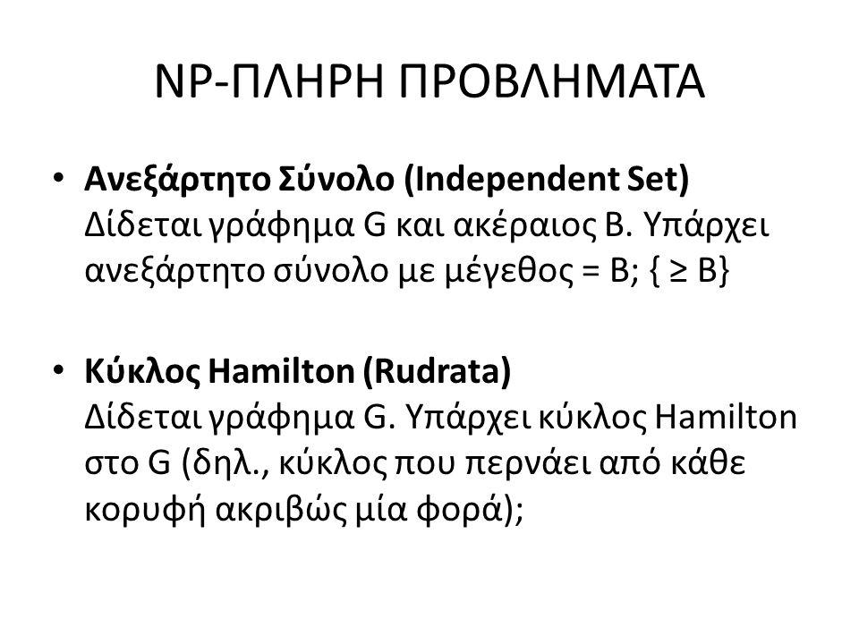 NP-ΠΛΗΡΗ ΠΡΟΒΛΗΜΑΤΑ Ανεξάρτητο Σύνολο (Independent Set) Δίδεται γράφημα G και ακέραιος B.