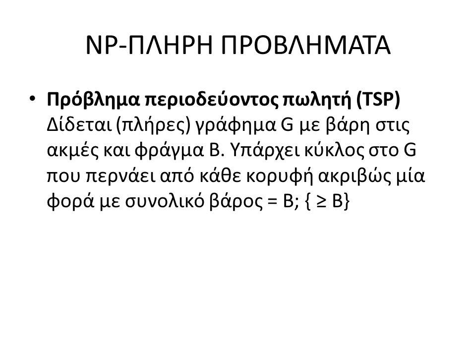 NP-ΠΛΗΡΗ ΠΡΟΒΛΗΜΑΤΑ Πρόβλημα περιοδεύοντος πωλητή (TSP) Δίδεται (πλήρες) γράφημα G με βάρη στις ακμές και φράγμα Β.