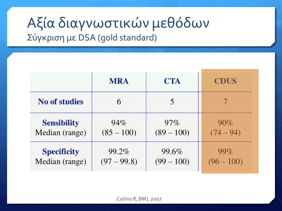 Αξία διαγνωστικών μεθόδων Σύγκριση με DSA (gold standard) Collins R, BMJ, 2007