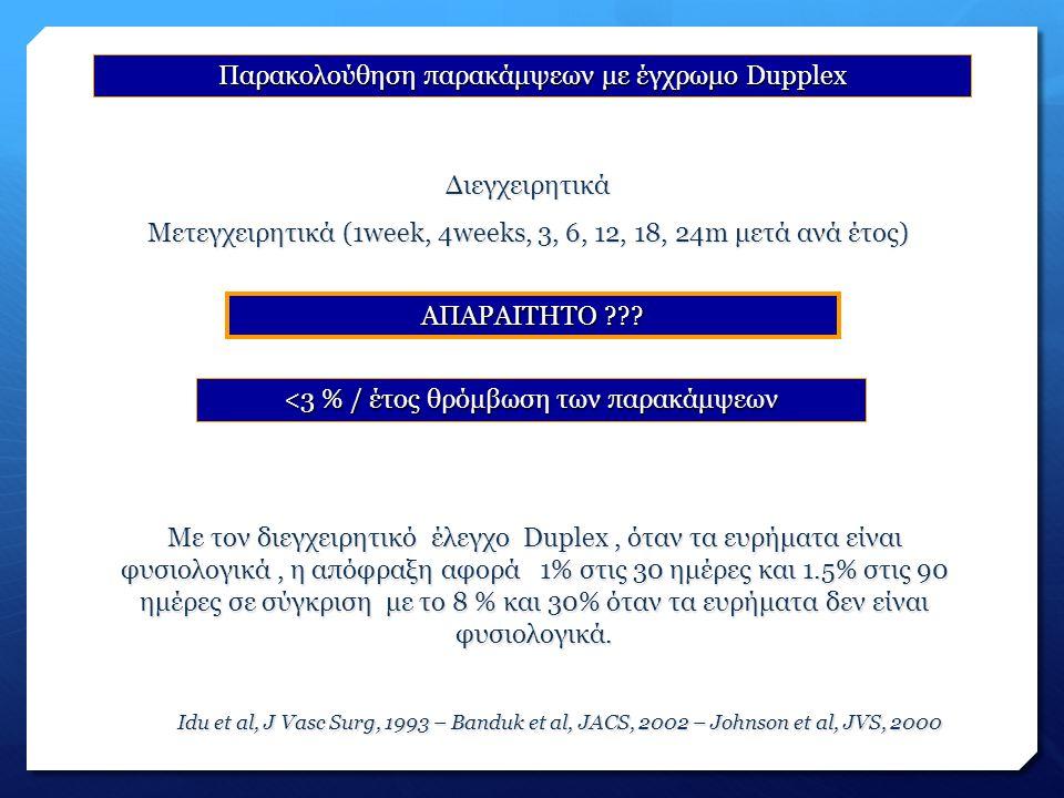Παρακολούθηση παρακάμψεων με έγχρωμο Dupplex Διεγχειρητικά Μετεγχειρητικά (1week, 4weeks, 3, 6, 12, 18, 24m μετά ανά έτος) ΑΠΑΡΑΙΤΗΤΟ ??? Ιdu et al, J