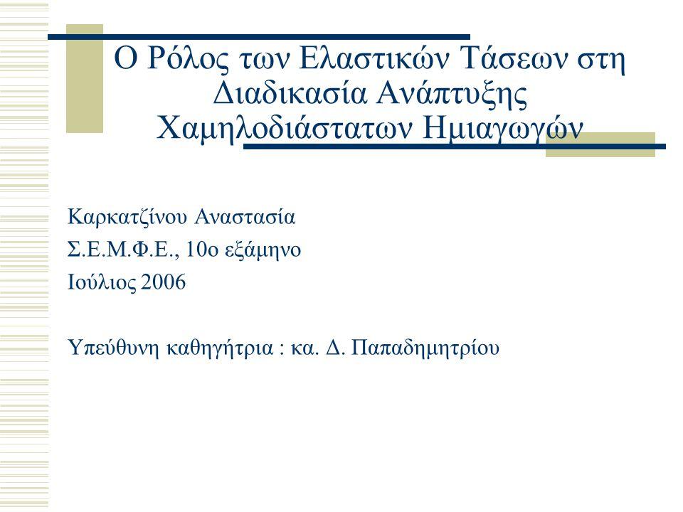 Ο Ρόλος των Ελαστικών Τάσεων στη Διαδικασία Ανάπτυξης Χαμηλοδιάστατων Ημιαγωγών Καρκατζίνου Αναστασία Σ.Ε.Μ.Φ.Ε., 10ο εξάμηνο Ιούλιος 2006 Υπεύθυνη καθηγήτρια : κα.