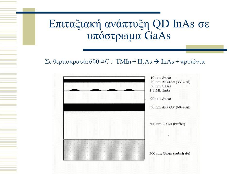 Επιταξιακή ανάπτυξη QD InAs σε υπόστρωμα GaAs Σε θερμοκρασία 600  C : TMIn + H 3 As  InAs + προϊόντα
