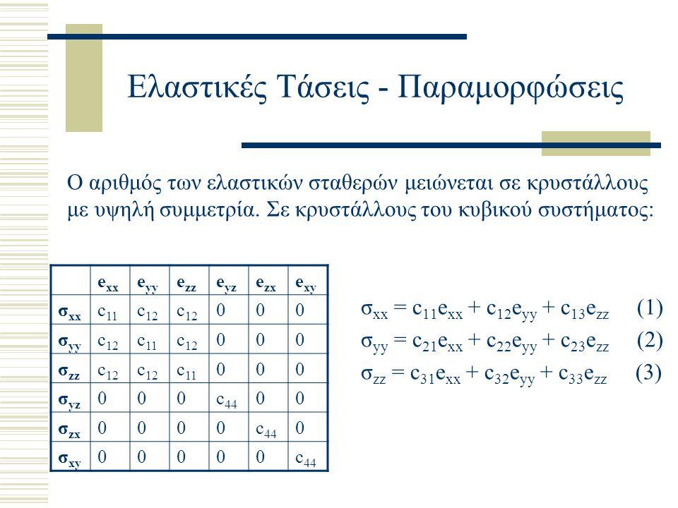 Ελαστικές Τάσεις - Παραμορφώσεις Ο αριθμός των ελαστικών σταθερών μειώνεται σε κρυστάλλους με υψηλή συμμετρία.