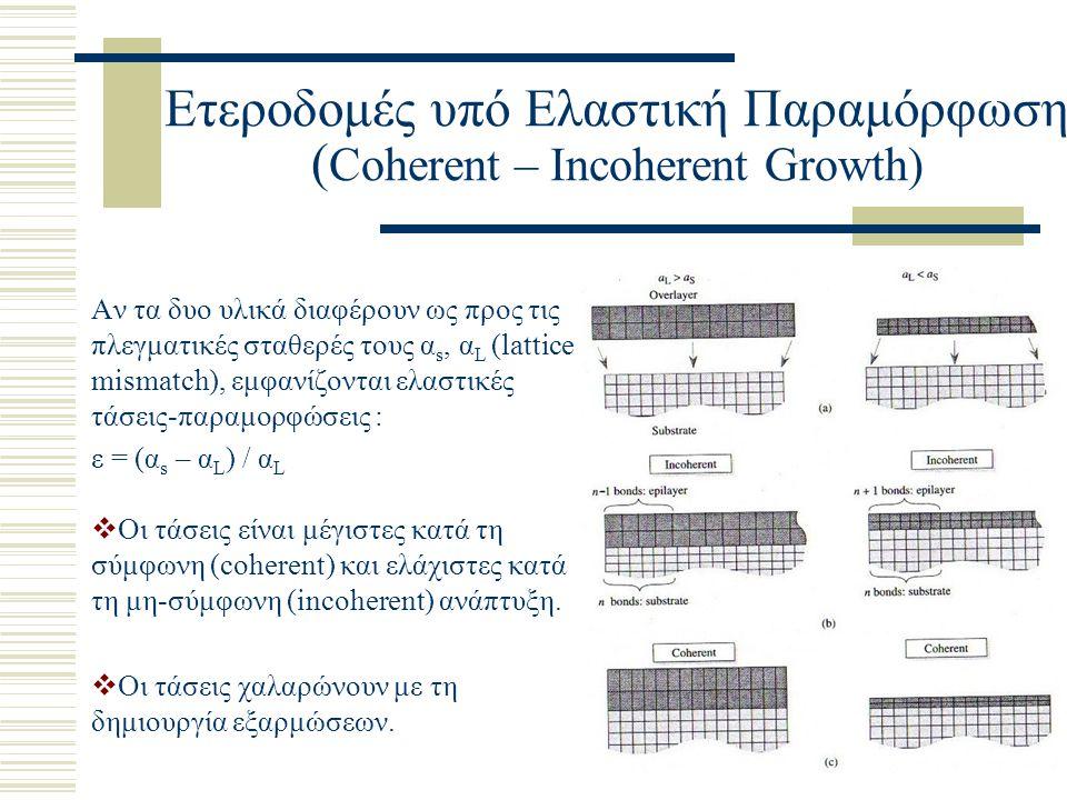 Ετεροδομές υπό Ελαστική Παραμόρφωση ( Coherent – Incoherent Growth) Αν τα δυο υλικά διαφέρουν ως προς τις πλεγματικές σταθερές τους α s, α L (lattice mismatch), εμφανίζονται ελαστικές τάσεις-παραμορφώσεις : ε = (α s – α L ) / α L  Oι τάσεις είναι μέγιστες κατά τη σύμφωνη (coherent) και ελάχιστες κατά τη μη-σύμφωνη (incoherent) ανάπτυξη.