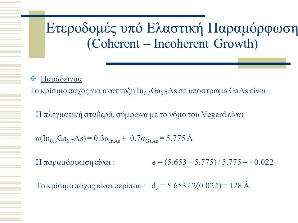 Ετεροδομές υπό Ελαστική Παραμόρφωση ( Coherent – Incoherent Growth)  Παράδειγμα Το κρίσιμο πάχος για ανάπτυξη In 0.3 Ga 0.7 As σε υπόστρωμα GaAs είναι : Η πλεγματική σταθερά, σύμφωνα με το νόμο του Vegard είναι α(In 0.3 Ga 0.7 As) = 0.3α InAs + 0.7α GaAs = 5.775 Å Η παραμόρφωση είναι : e = (5.653 – 5.775) / 5.775 = - 0.022 Το κρίσιμο πάχος είναι περίπου : d c = 5.653 / 2(0.022) = 128 Å