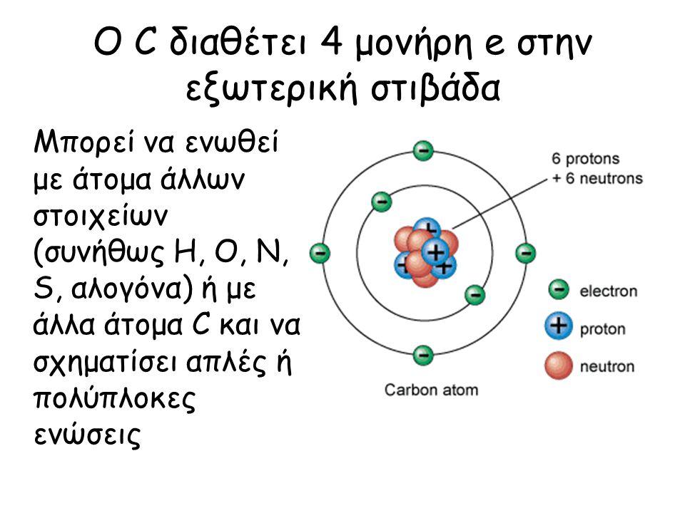 Ο C διαθέτει 4 μονήρη e στην εξωτερική στιβάδα Μπορεί να ενωθεί με άτομα άλλων στοιχείων (συνήθως Η, Ο, Ν, S, αλογόνα) ή με άλλα άτομα C και να σχηματ