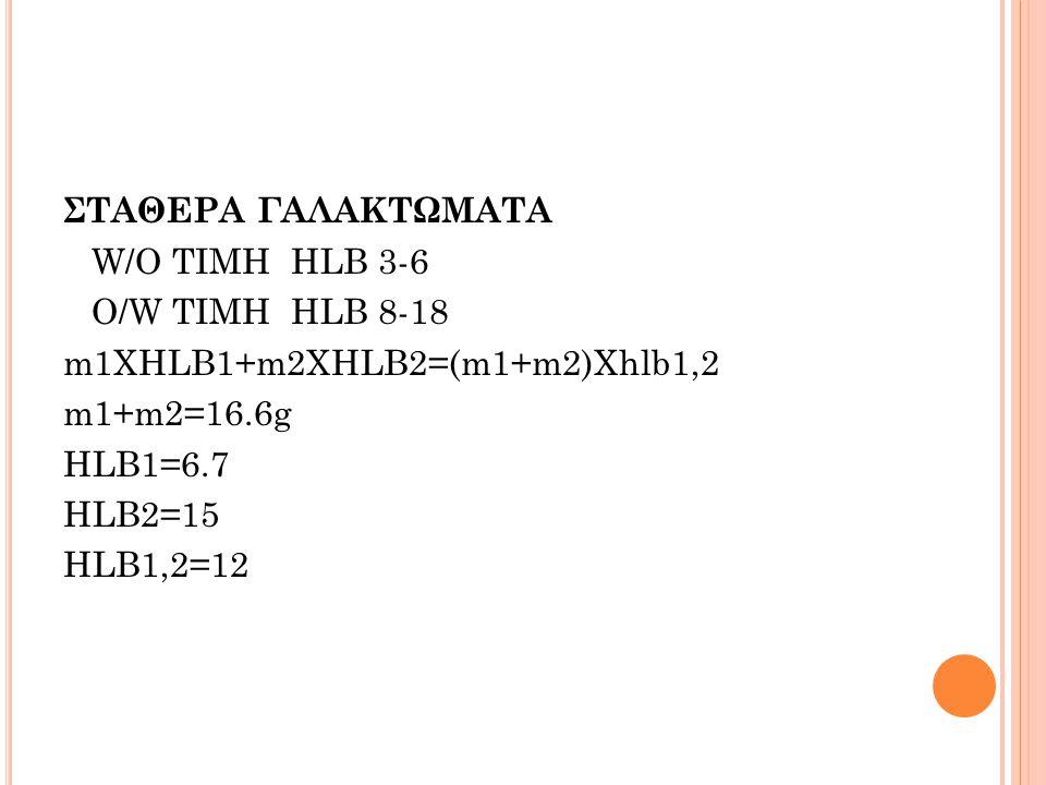 ΣΤΑΘΕΡΑ ΓΑΛΑΚΤΩΜΑΤΑ W/O ΤΙΜΗ HLB 3-6 Ο/W TIMH HLB 8-18 m1XHLB1+m2XHLB2=(m1+m2)Xhlb1,2 m1+m2=16.6g HLB1=6.7 HLB2=15 HLB1,2=12