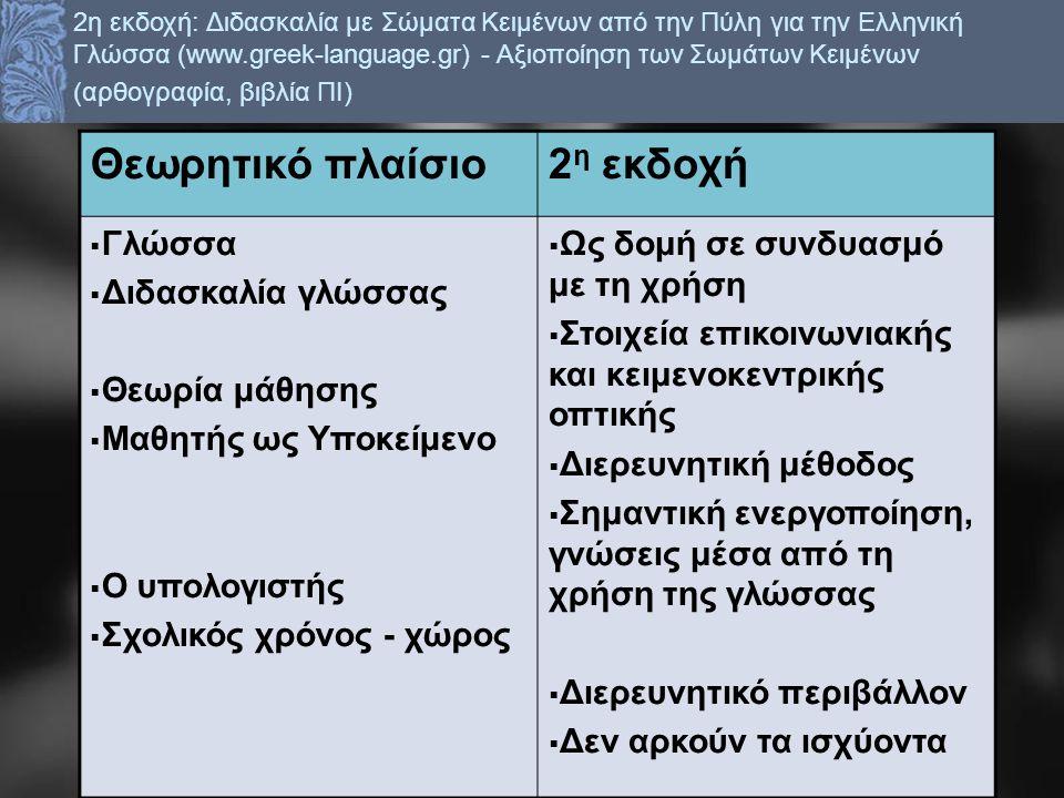 2η εκδοχή: Διδασκαλία με Σώματα Κειμένων από την Πύλη για την Ελληνική Γλώσσα (www.greek-language.gr) - Αξιοποίηση των Σωμάτων Κειμένων (αρθογραφία, βιβλία ΠΙ) Θεωρητικό πλαίσιο2 η εκδοχή  Γλώσσα  Διδασκαλία γλώσσας  Θεωρία μάθησης  Μαθητής ως Υποκείμενο  Ο υπολογιστής  Σχολικός χρόνος - χώρος  Ως δομή σε συνδυασμό με τη χρήση  Στοιχεία επικοινωνιακής και κειμενοκεντρικής οπτικής  Διερευνητική μέθοδος  Σημαντική ενεργοποίηση, γνώσεις μέσα από τη χρήση της γλώσσας  Διερευνητικό περιβάλλον  Δεν αρκούν τα ισχύοντα