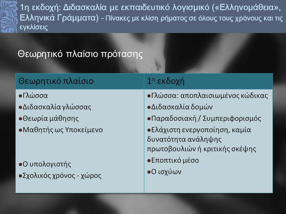 1η εκδοχή: Διδασκαλία με εκπαιδευτικό λογισμικό («Ελληνομάθεια», Ελληνικά Γράμματα) - Πίνακες με κλίση ρήματος σε όλους τους χρόνους και τις εγκλίσεις Θεωρητικό πλαίσιο πρότασης