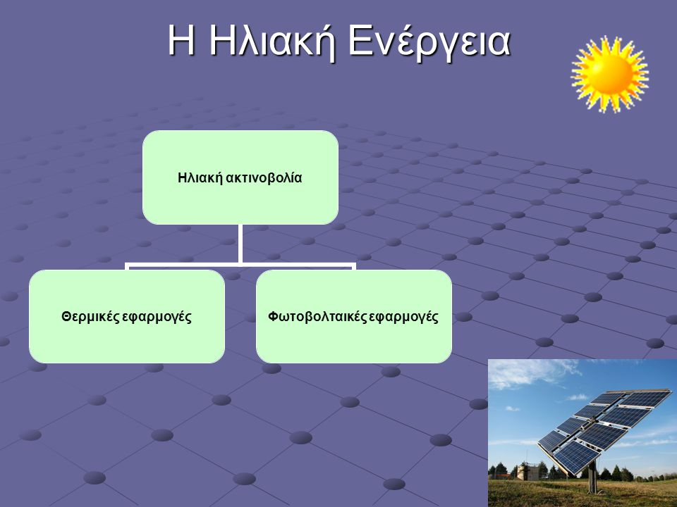 6 Η Ηλιακή Ενέργεια Ηλιακή ακτινοβολία Θερμικές εφαρμογές Φωτοβολταικές εφαρμογές